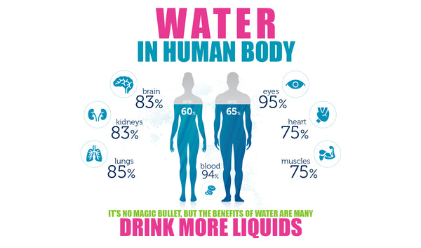 6 Reasons to Drink more Liquids