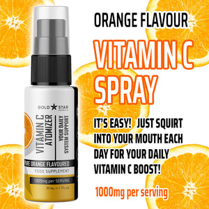 Fast Acting Vitamin C In A Spray 1000mg Per Serving 30 Day Supply Per Bottle