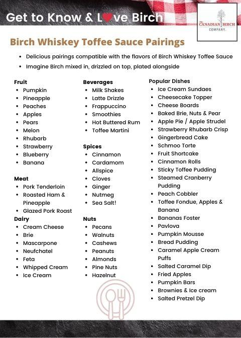 Load image into Gallery viewer, Birch Whiskey Toffee Sauce Pairing card with delicious suggestions on what foods to use with your Birch Whiskey Toffee Sauce, including suggestions for fruit, Nuts, Meats, Cheeses & Dairy,  Spices and popular dishes.