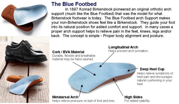 a230604406ab Birkenstock Blue Footbed Arch Support Insert – Model Shoe Renew