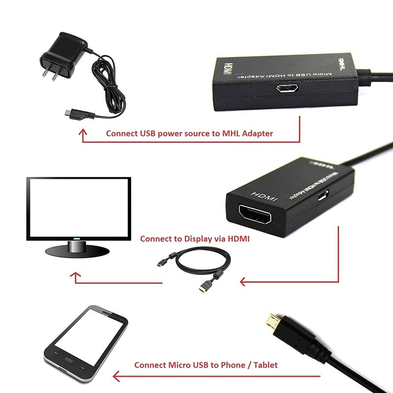Micro USB 2.0 To HDMI HDTV TV HD Adapter Cable For Cell Phone Samsung LG S7