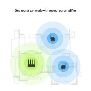 Xiaomi 300Mbps 2 Antennas Wifi Amplifier Wireless Router Wifi Signal Extender Repeater 2.4GHz