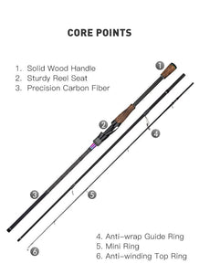 Multi-section Feeder Rod
