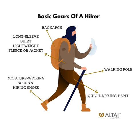 basic-gears-of-hiker