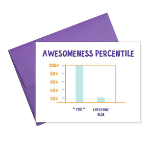 Awesomeness Percentile Card