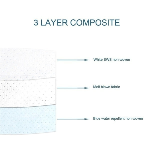 2/5/10Pcs Anti Flu Dust 5N11 Particulate Cotton Musk Filter For 3M N95 Mask Medical Disposable Mask Padnon-Woven Haze Mask Universal Protective Breathable