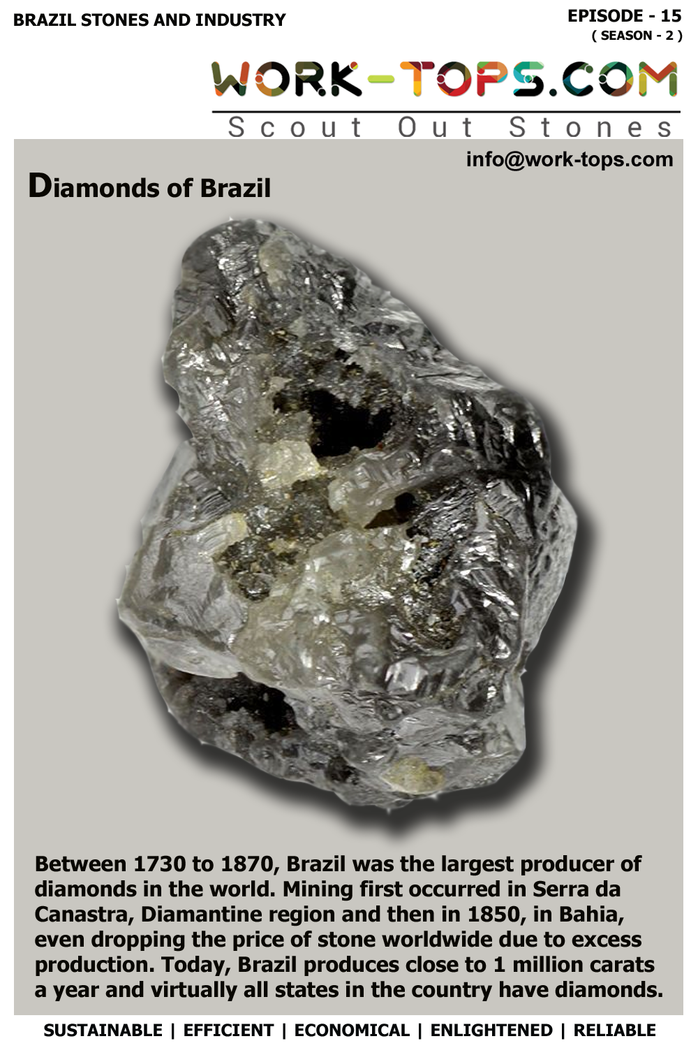 Brazil Stones And Industry Episode 15