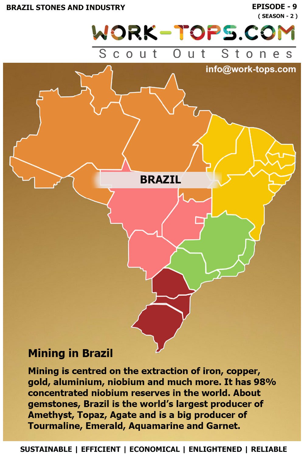 Brazil Stones And Industry Episode 09