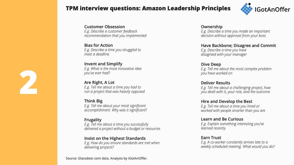 Amazon TPM interview behavioral questions