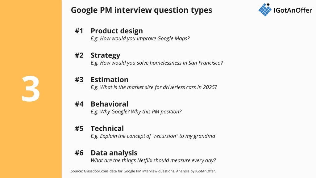 Google PM Interview questions
