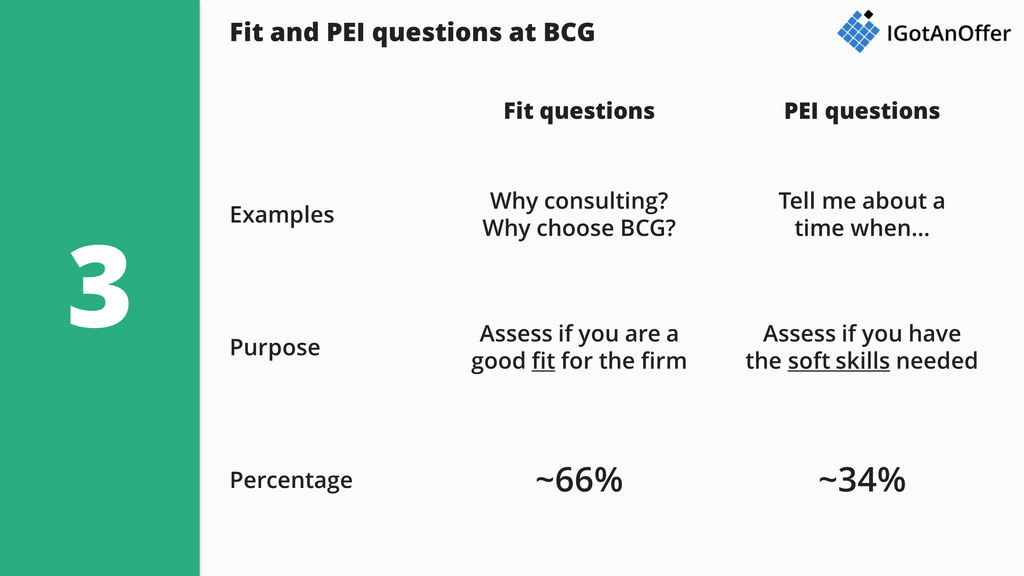 BCG case interview - How to prepare? (2019) – IGotAnOffer