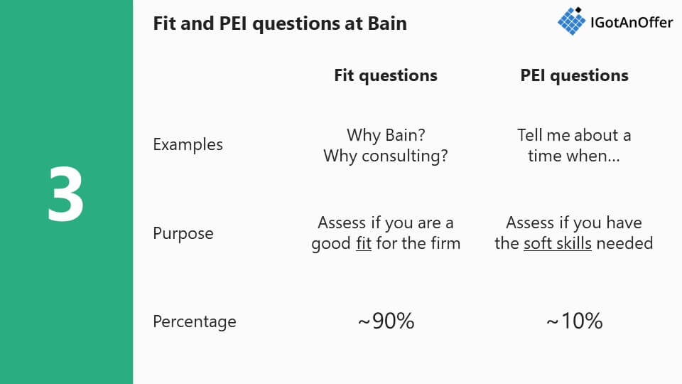 Fit and PEI questions at Bain