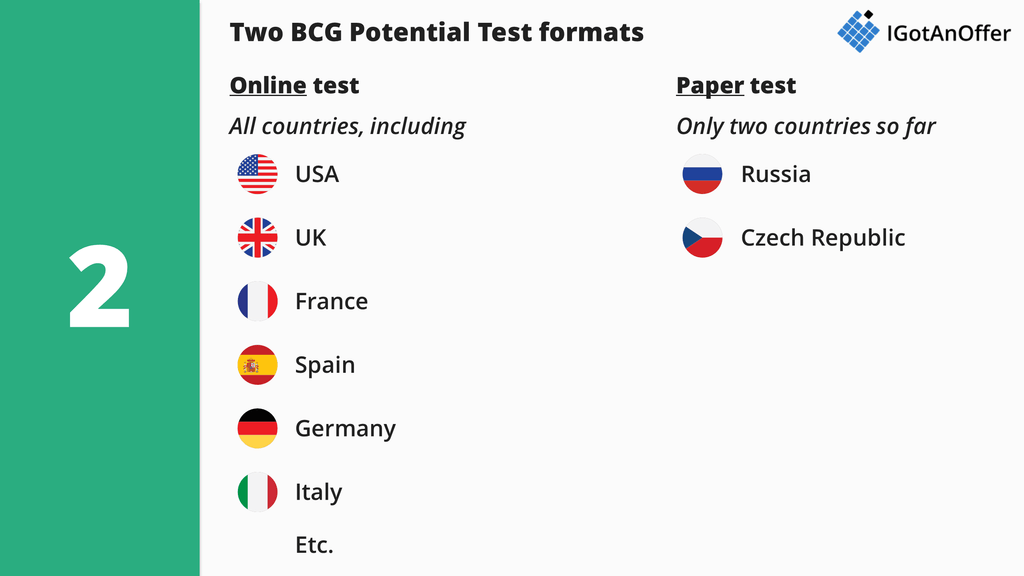 BCG Potential Test format by country