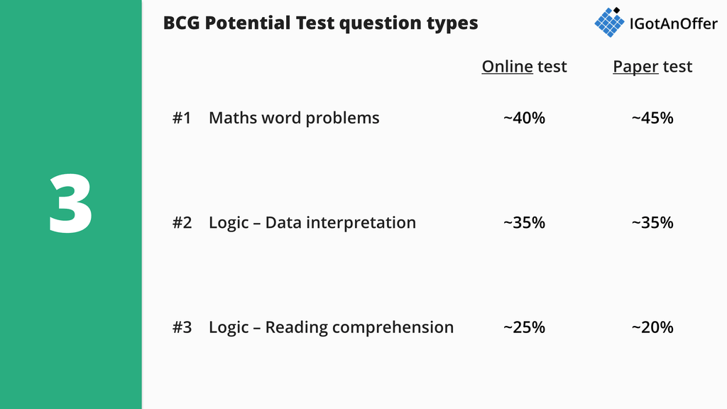 BCG Potential Test question types