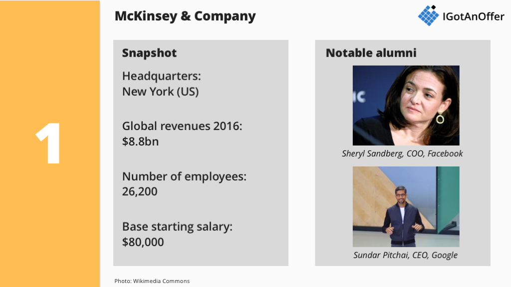 Big 3 consulting firms: McKinsey, BCG and Bain (MBB) – IGotAnOffer