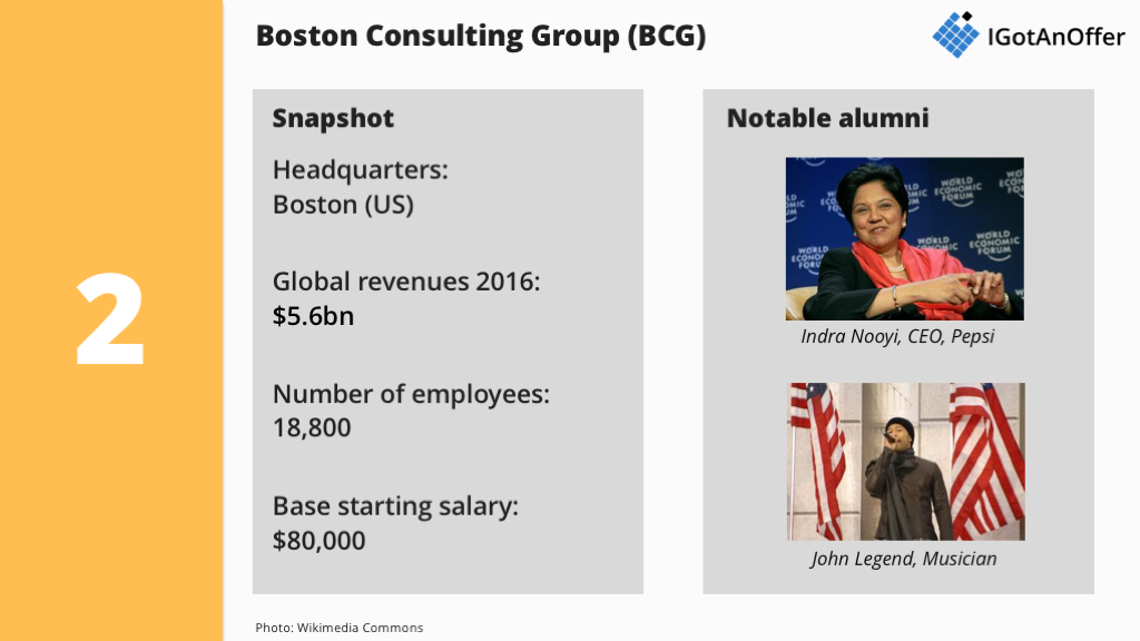 Big 3 consulting firms: McKinsey, BCG and Bain (MBB