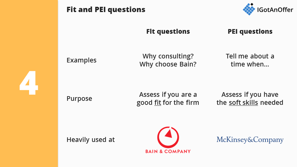 Attractive Difference Between Fit And PEI Questions. Behavioural Interview ...