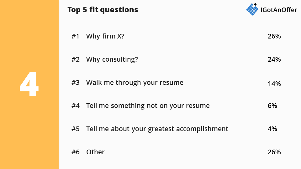 Top 5 Consulting Fit Interview Questions