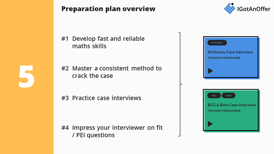 Case Interview Preparation Plan