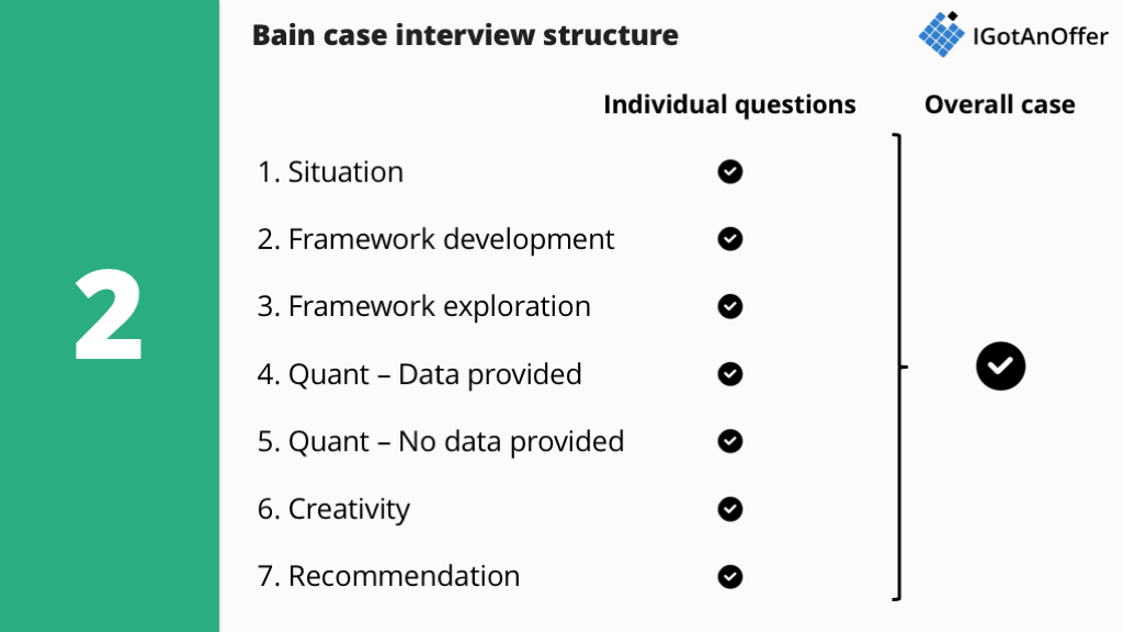 Bain case interview structure