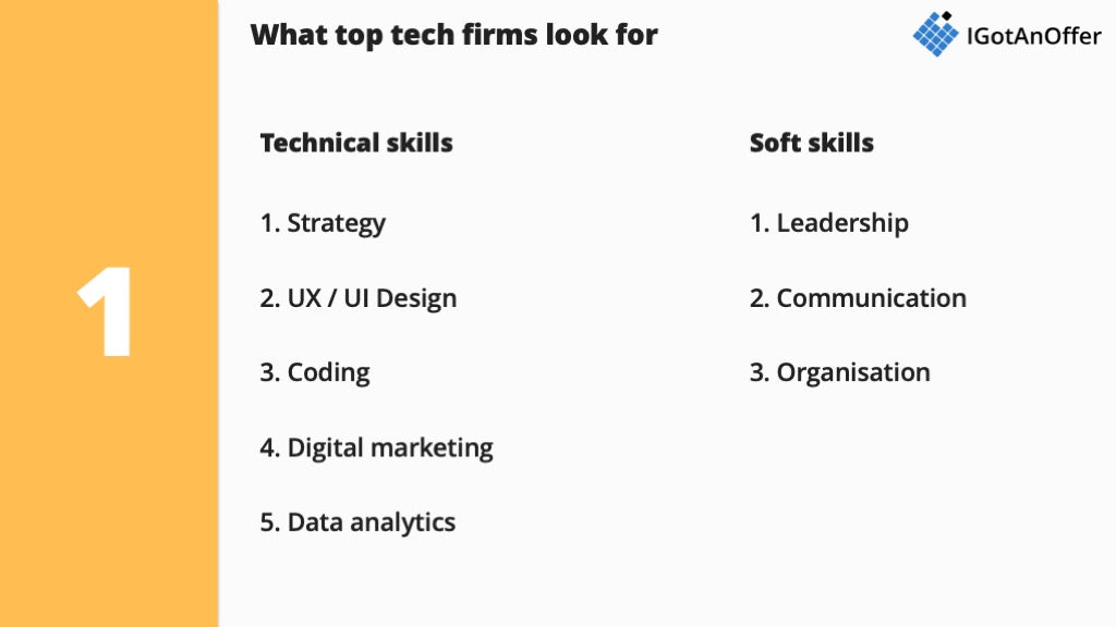 Product Manager Skills To Include In A Resume