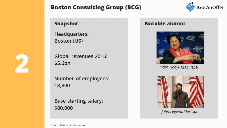 The 9 most prestigious consulting firms in the world