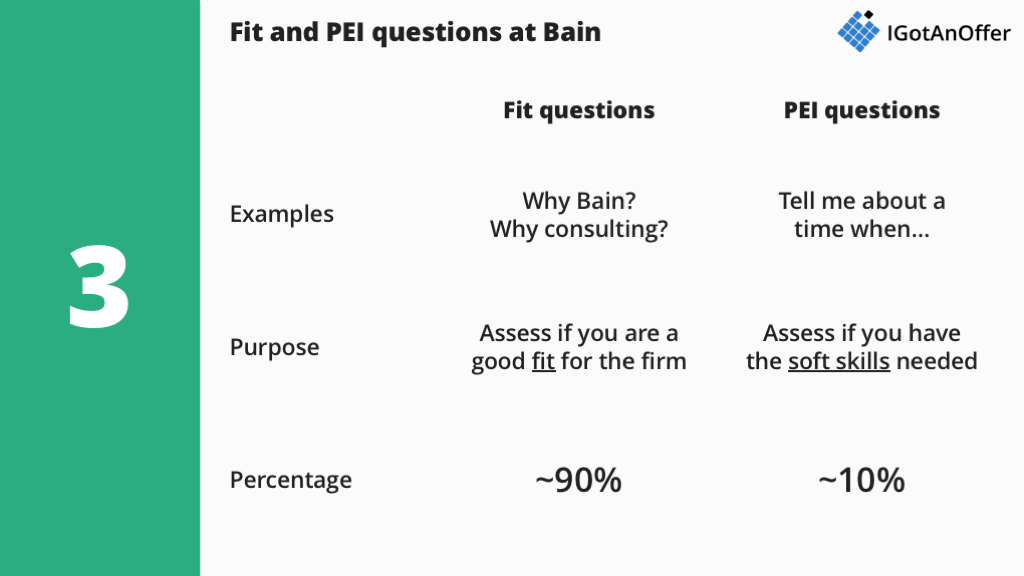 Bain fit / PEI questions