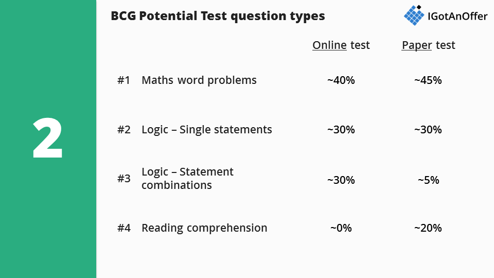 BCG Potential Test - How to prepare? (2019) – IGotAnOffer