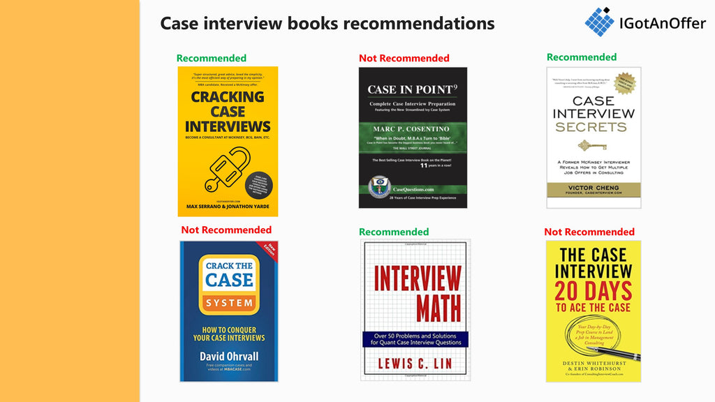 Popular Case Interview Books Reviewed Igotanoffer