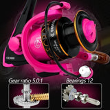 Sougayilang  Fishing Reels 12BB Spinning Reel Left/right Carp Fishing Reel Freshwater Saltwater Fishing Gear
