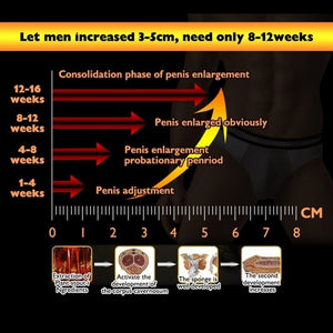 Men Tea Chinese Medicine Tea Increase Strengthen Thicken Long-lasting