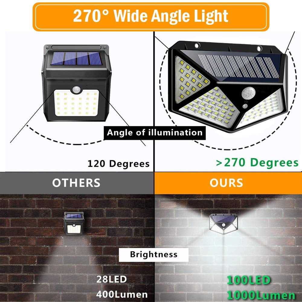 100 LED Solar Light Outdoor Solar Lamp Powered Sunlight Waterproof PIR Motion Sensor Street Light for Garden Decoration