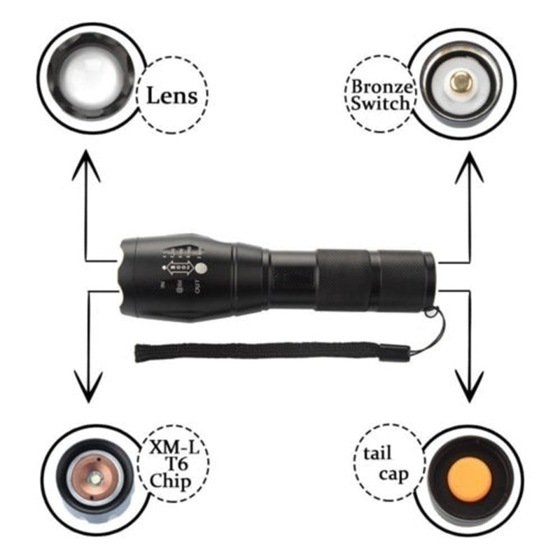 Hot Sales! 2Pcs Outdoor LED Tactical Flashlight ,C-RE XML-T6 A100 G700 Ultra Bright Focus Zoom Torch Lamp Bicycle Light with Battery +Charger Box Kits