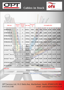 2021 prices for in stock fibre optic cable....