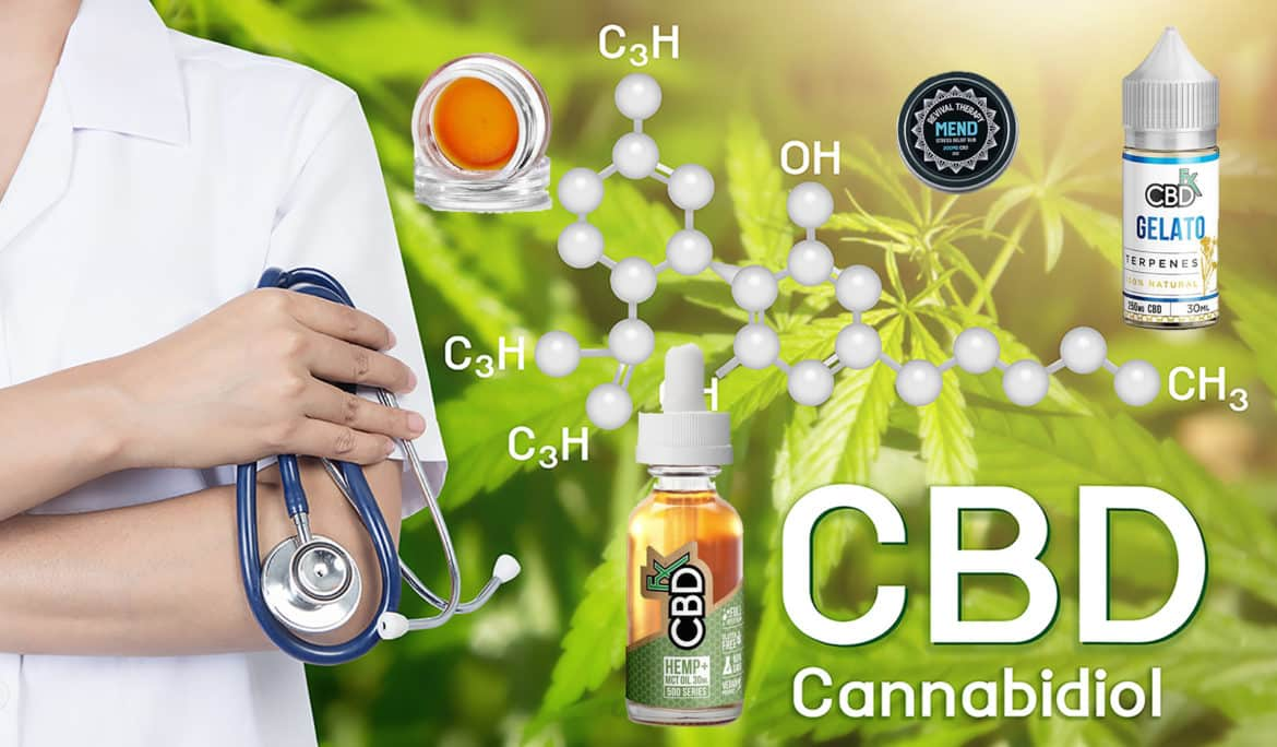 What are the Types of CBD