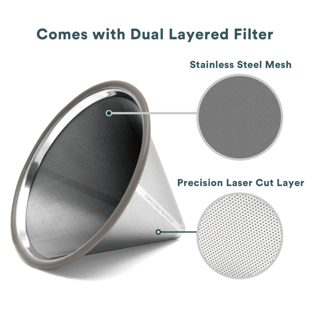 OVALWARE Stainless Steel Coffee Filter