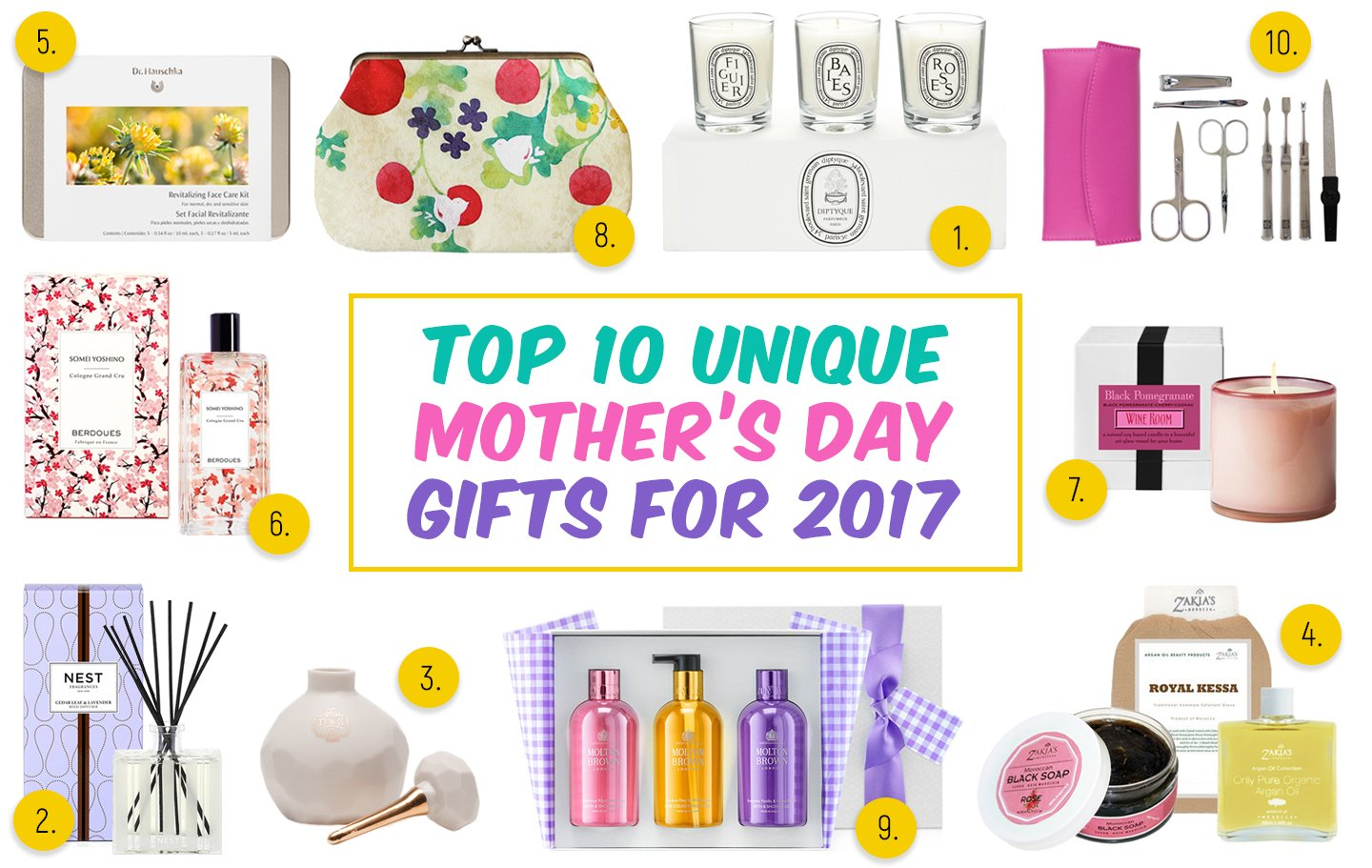 Top 10 Unique Mother's Day Gifts for 2017