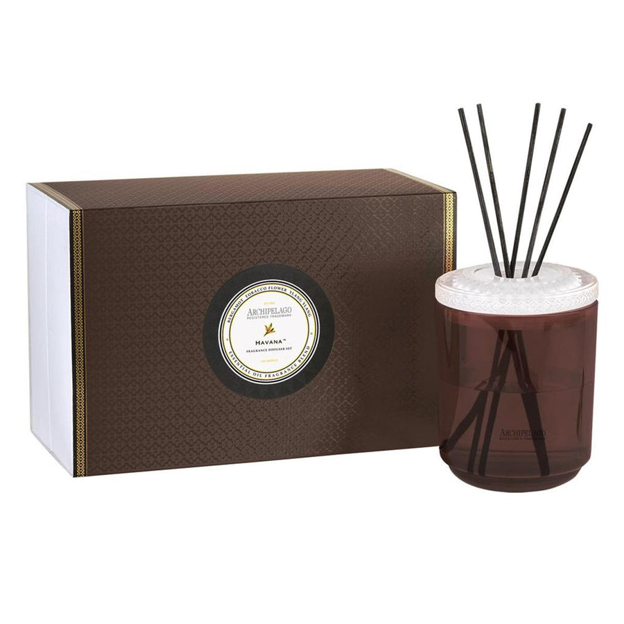 Primary image of Havana Diffuser Gift Set