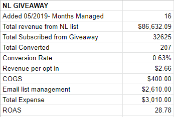 NL Giveaway data