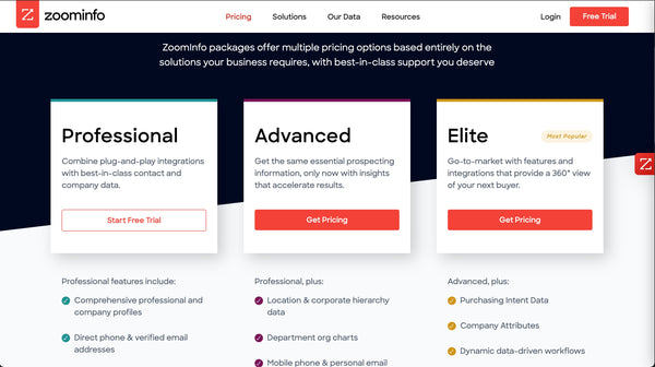 ZoomInfo Pricing