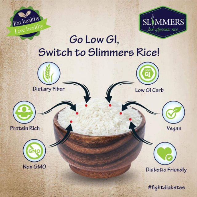 Slimmers Low Glycemic Rice 1kg