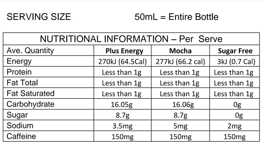 Fixx Shot Nutritional Information
