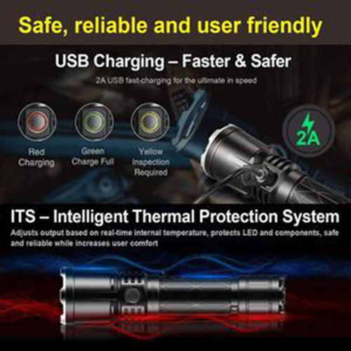 【Last Day Promotion】Navy Dedicated flashlight High Lumens Super Bright Waterproof