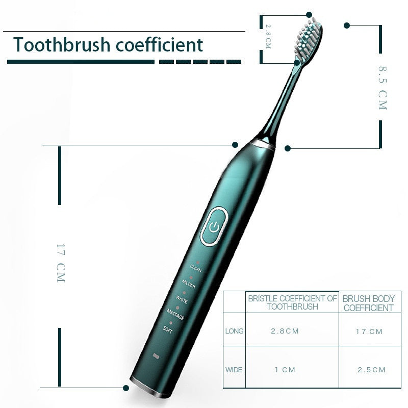 Z1 Electric Toothbrush, 5 Modes Oral Electronic Power Toothbrushes, With Aurora colors,Use USB Fast Charging IPX7 Waterproof Toothbrush
