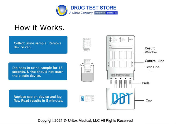 5-Panel Urine Dip Drug Test Kit: How it works