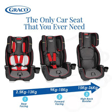 Load image into Gallery viewer, Graco Milestone LX All in One Car Seat (Red)