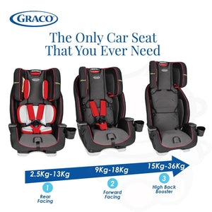 Graco Milestone LX All in One Car Seat (Red)