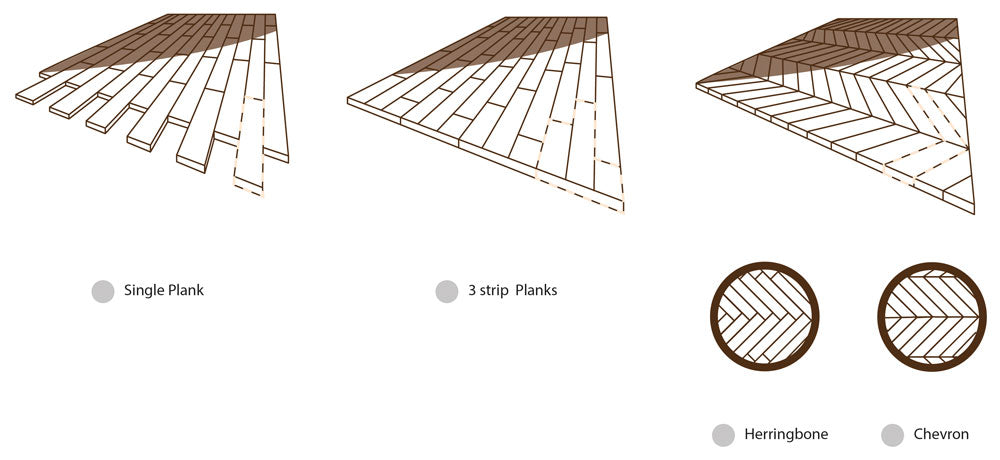 Engineered Wood Plank Effects