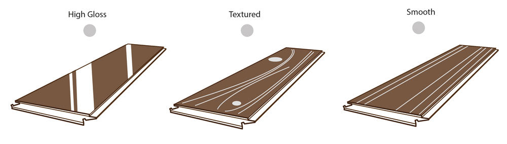 The Different Laminate Flooring Textures Explained