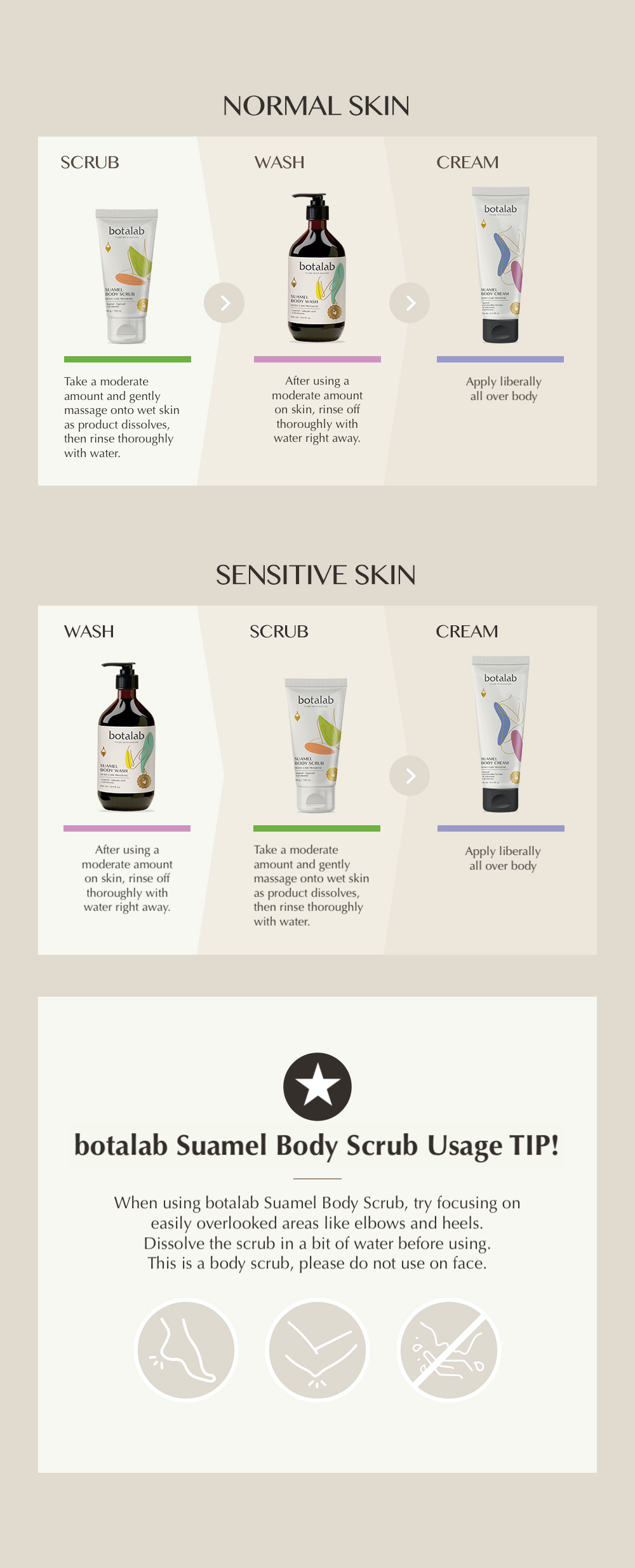 How to Use Suamel Body Care Set